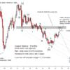 Copper futures 2017-08-12