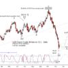Market Recap 2018-11-17