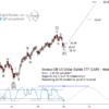 Newsletter: Dollar ETF plus nat gas update